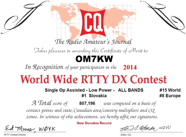 CQWW RTTY 2014