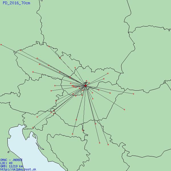 70cm map
