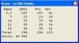 EUHFC2009 - result