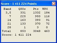 CQ WPX RTTY 2011 RESULT
